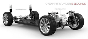 Model X Powertrain
